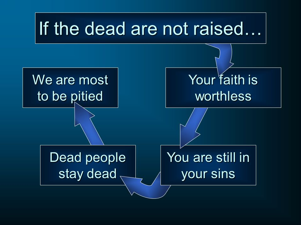 If the dead are not raised…