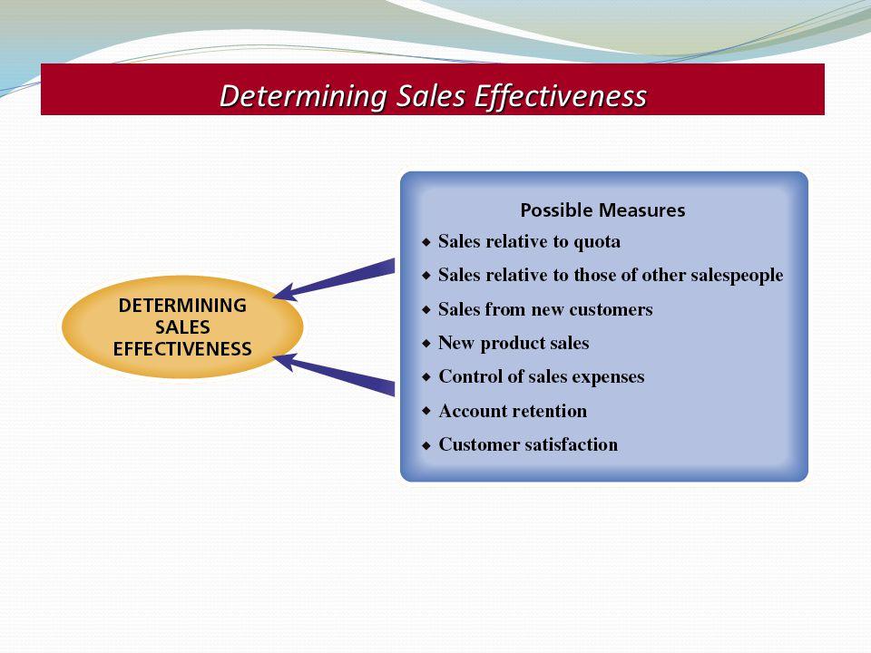 Determining Sales Effectiveness