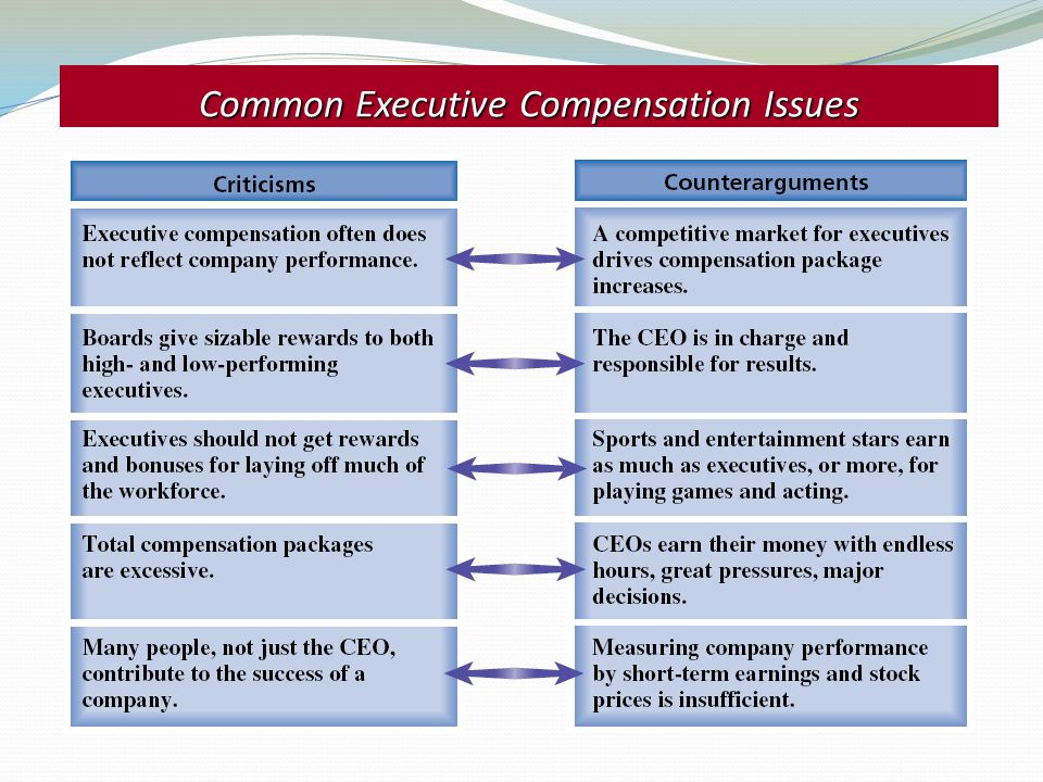 Common Executive Compensation Issues