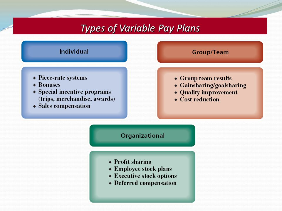 Types of Variable Pay Plans