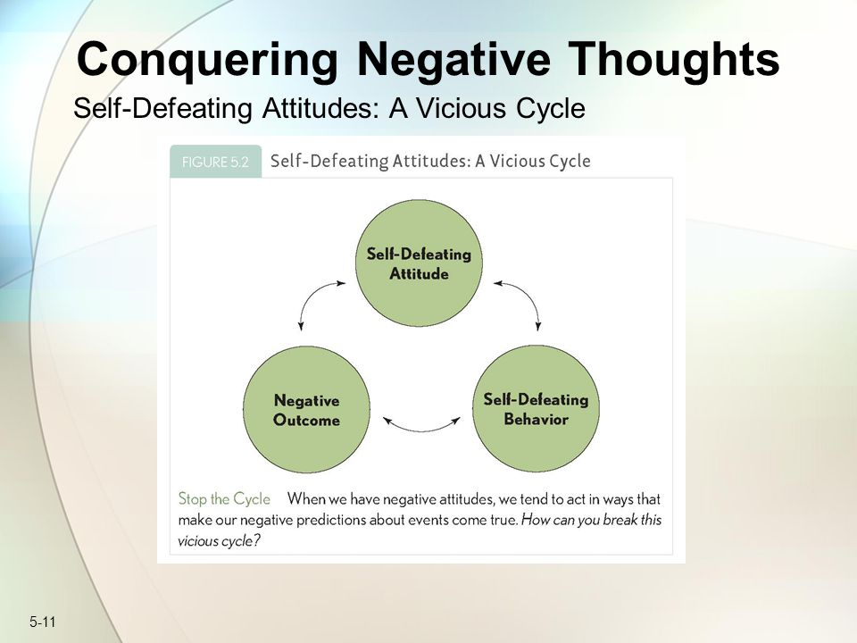 Conquering Negative Thoughts