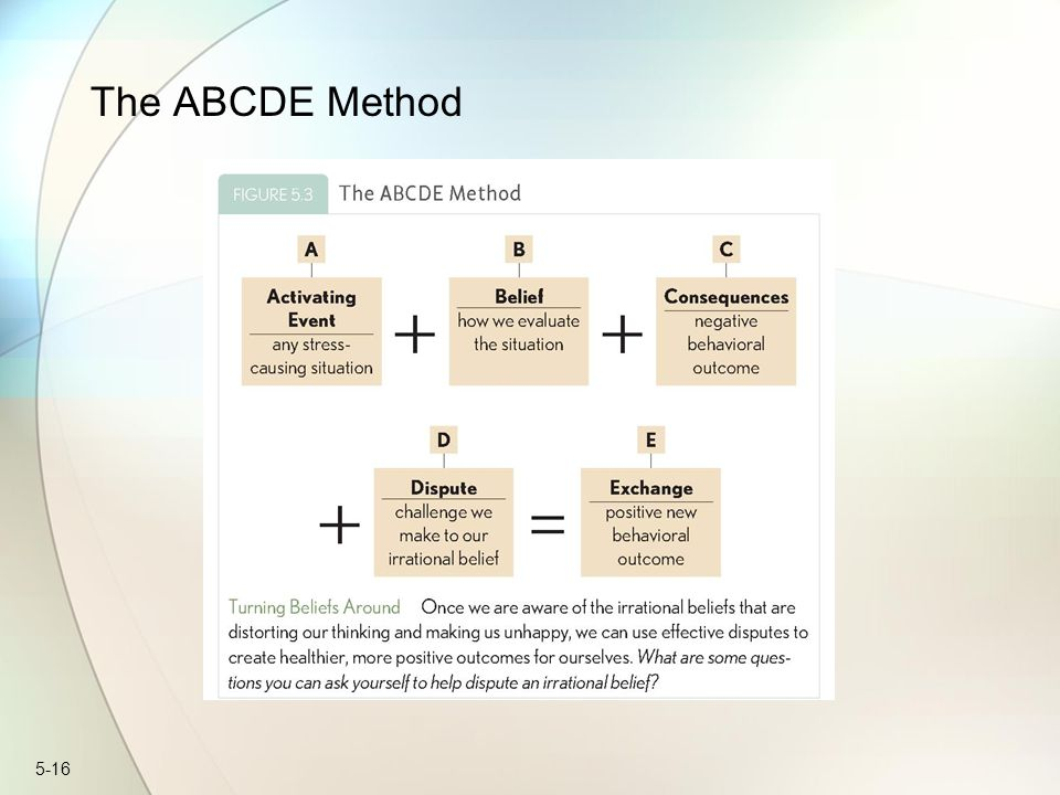 The ABCDE Method