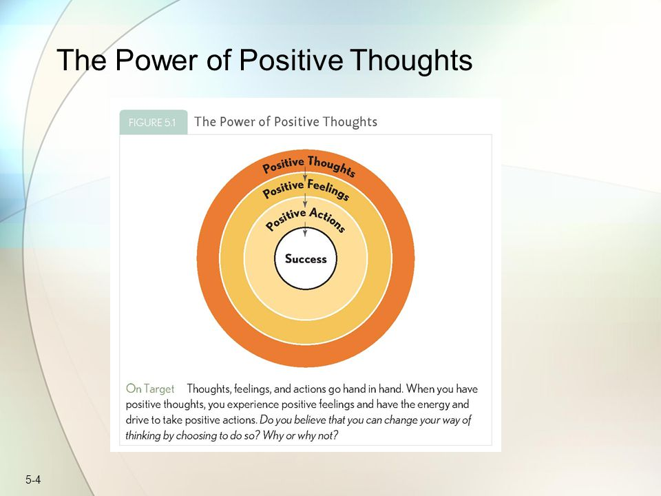 The Power of Positive Thoughts