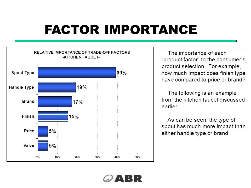 FACTOR IMPORTANCE