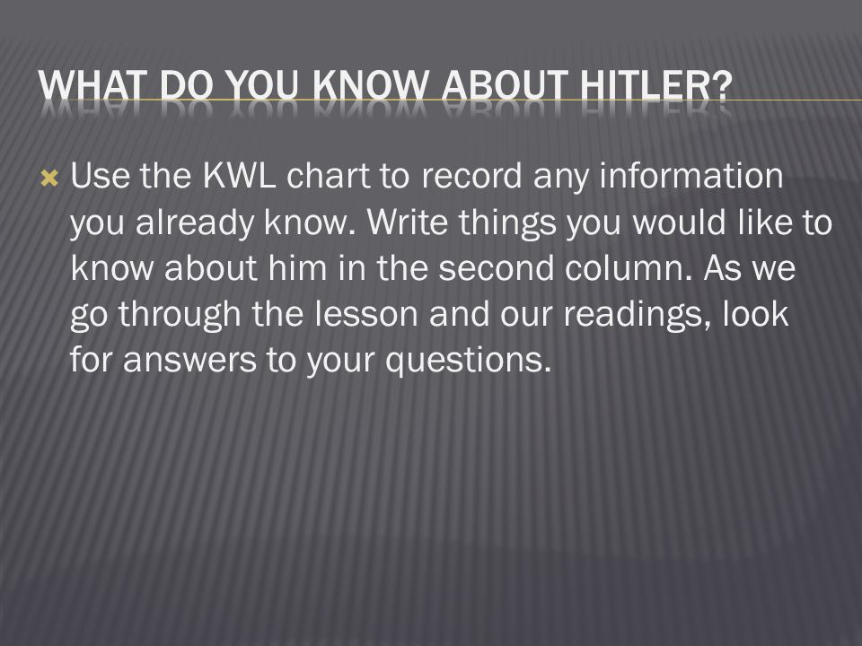 What do you know about Hitler