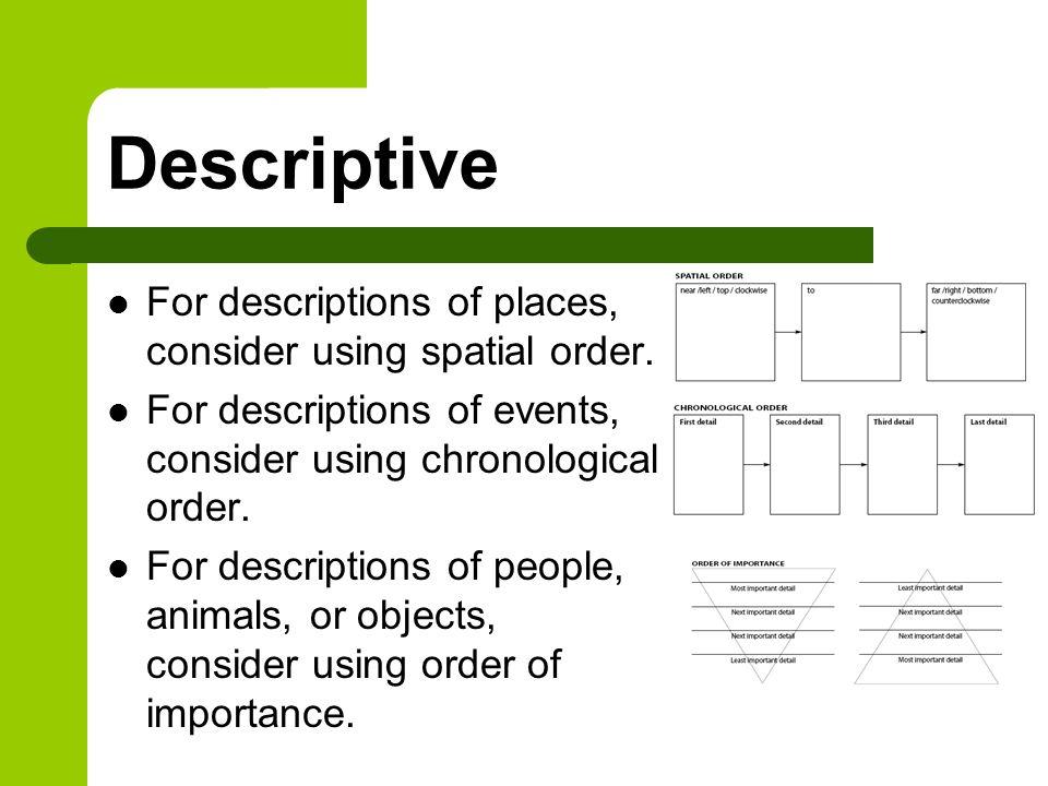 Descriptive For descriptions of places, consider using spatial order.