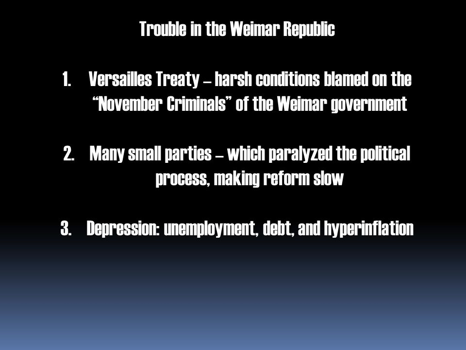 Trouble in the Weimar Republic