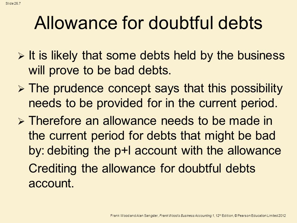 Allowance for doubtful debts