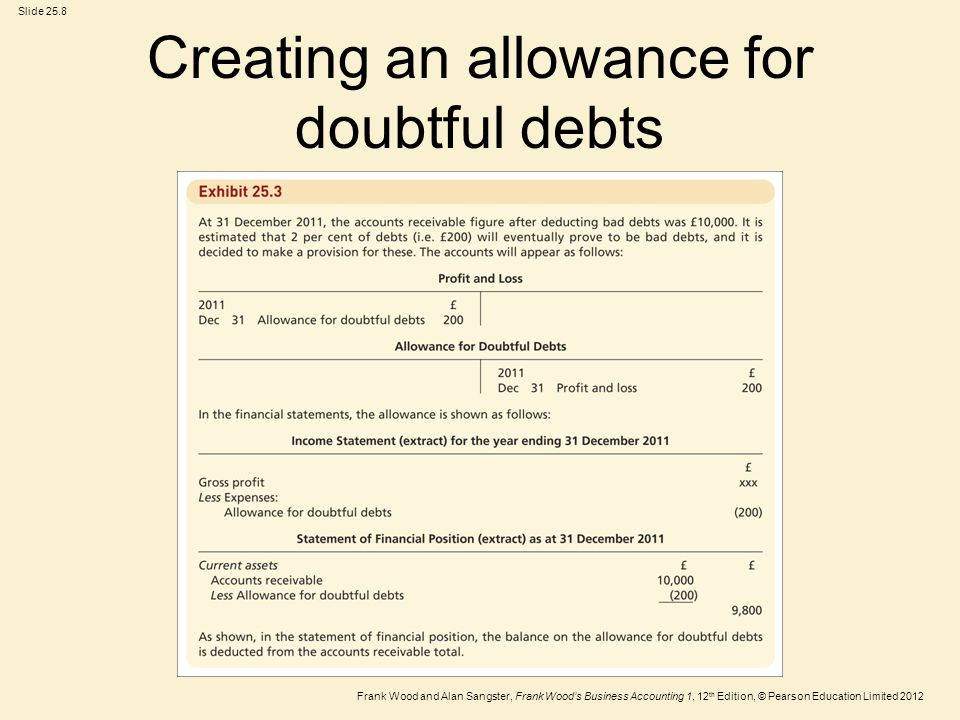 Creating an allowance for doubtful debts