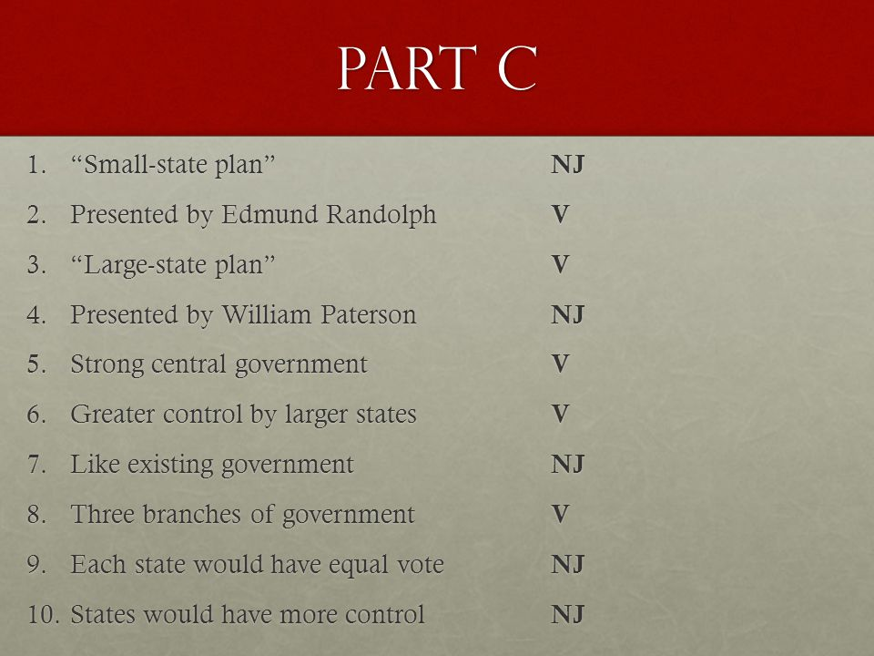 Part c Small-state plan NJ Presented by Edmund Randolph V