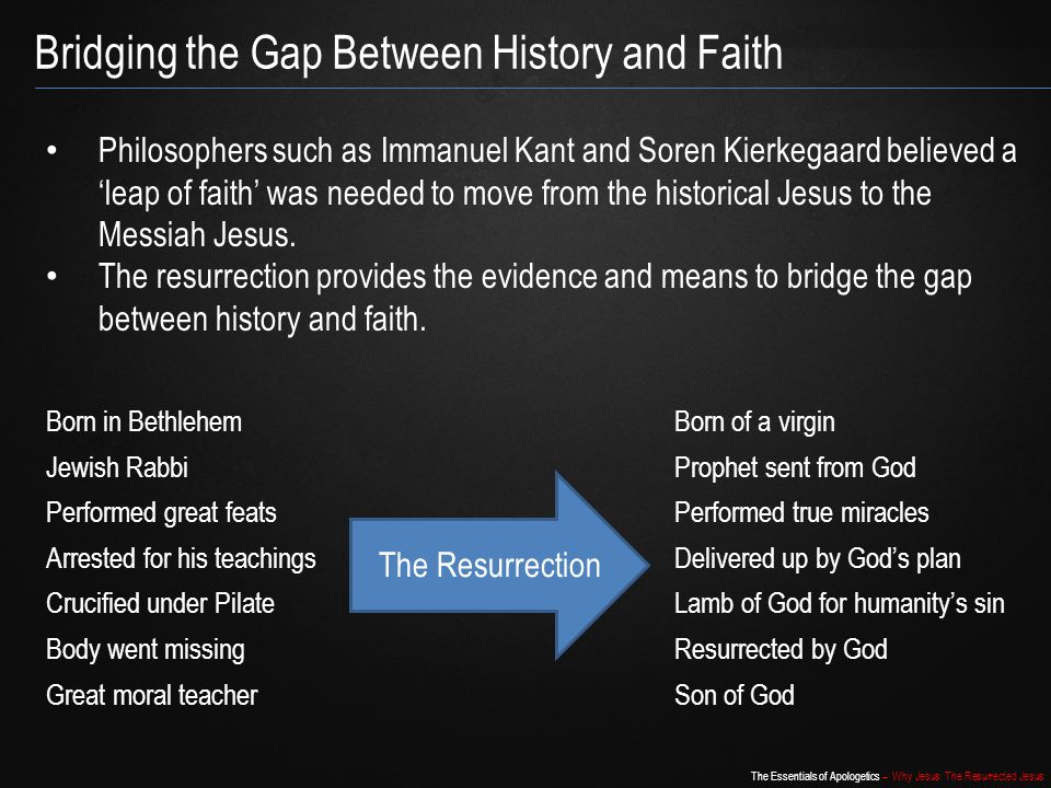 Bridging the Gap Between History and Faith
