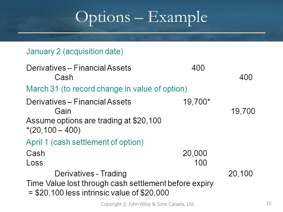 Options – Example Derivatives - Trading 20,100