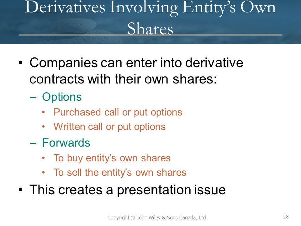 Derivatives Involving Entity's Own Shares
