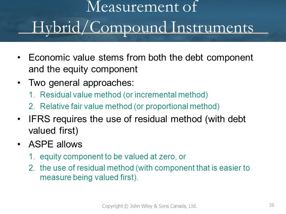 Measurement of Hybrid/Compound Instruments