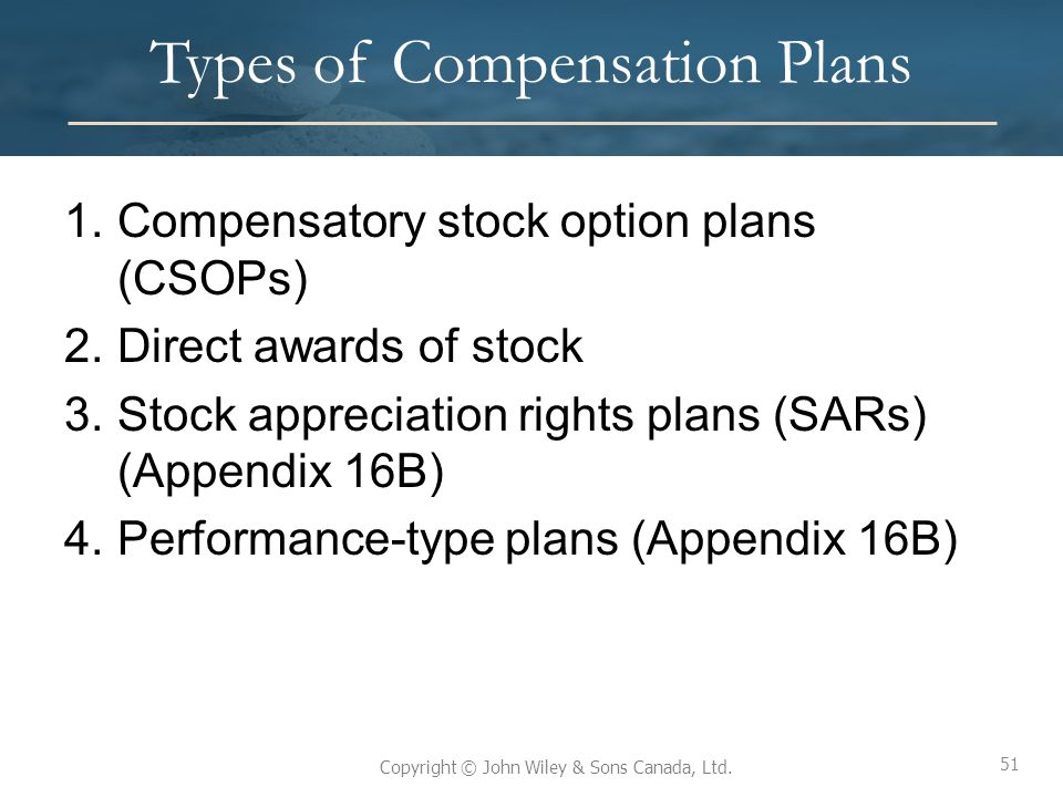 Types of Compensation Plans