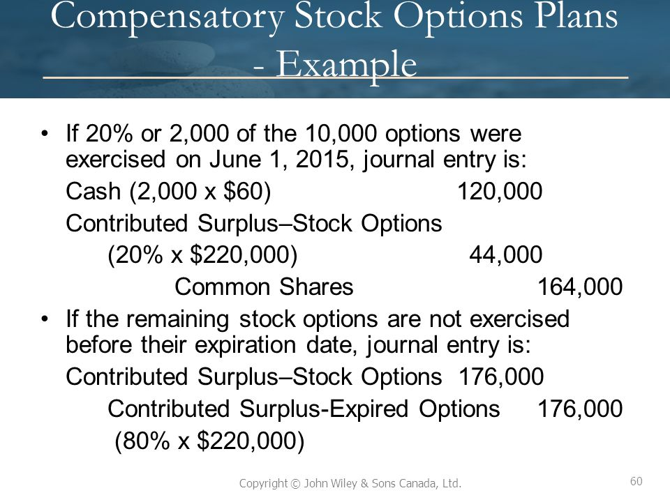Journal entry when stock options are exercised