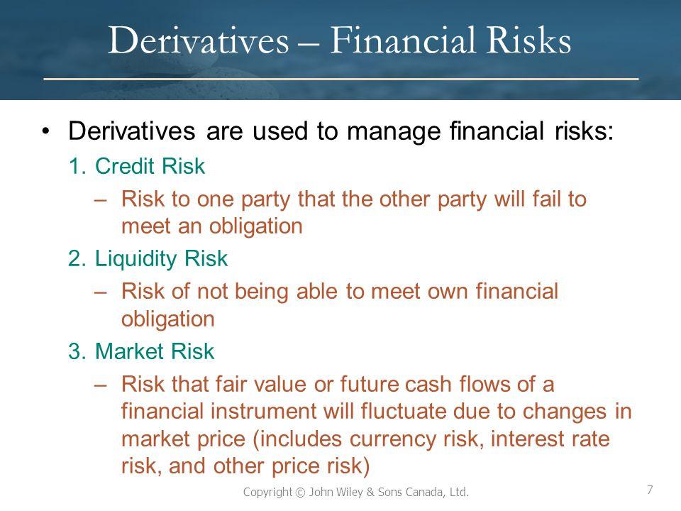 Derivatives – Financial Risks