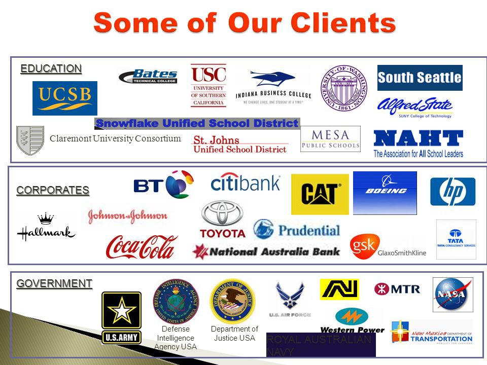 Some of Our Clients EDUCATION CORPORATES GOVERNMENT