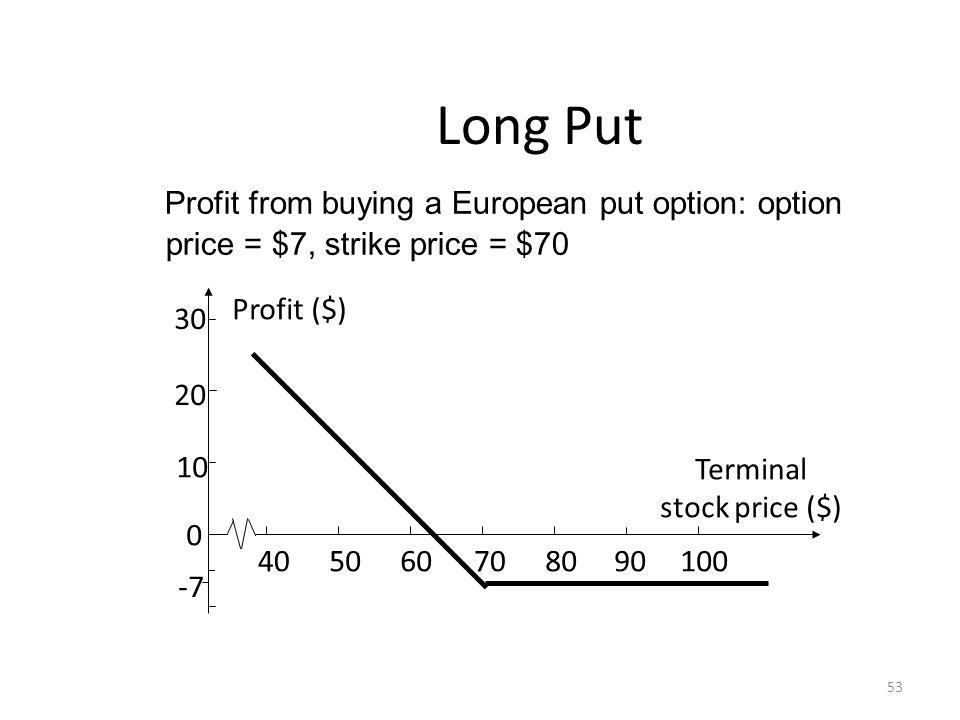 Long Put Profit from buying a European put option: option price = $7, strike price = $70. 30. 20.