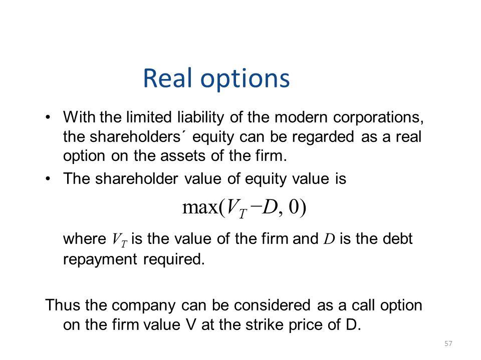 Real options max(VT −D, 0)