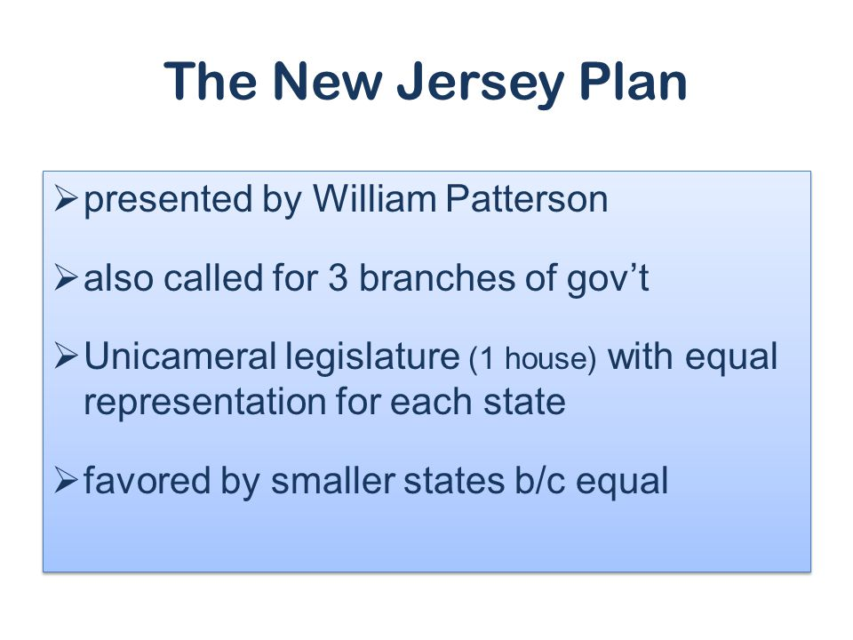 The New Jersey Plan presented by William Patterson