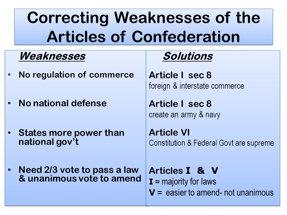 Correcting Weaknesses of the Articles of Confederation