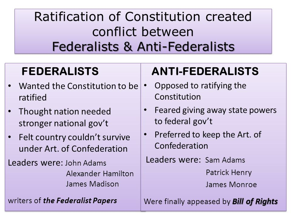 Ratification of Constitution created conflict between Federalists & Anti-Federalists