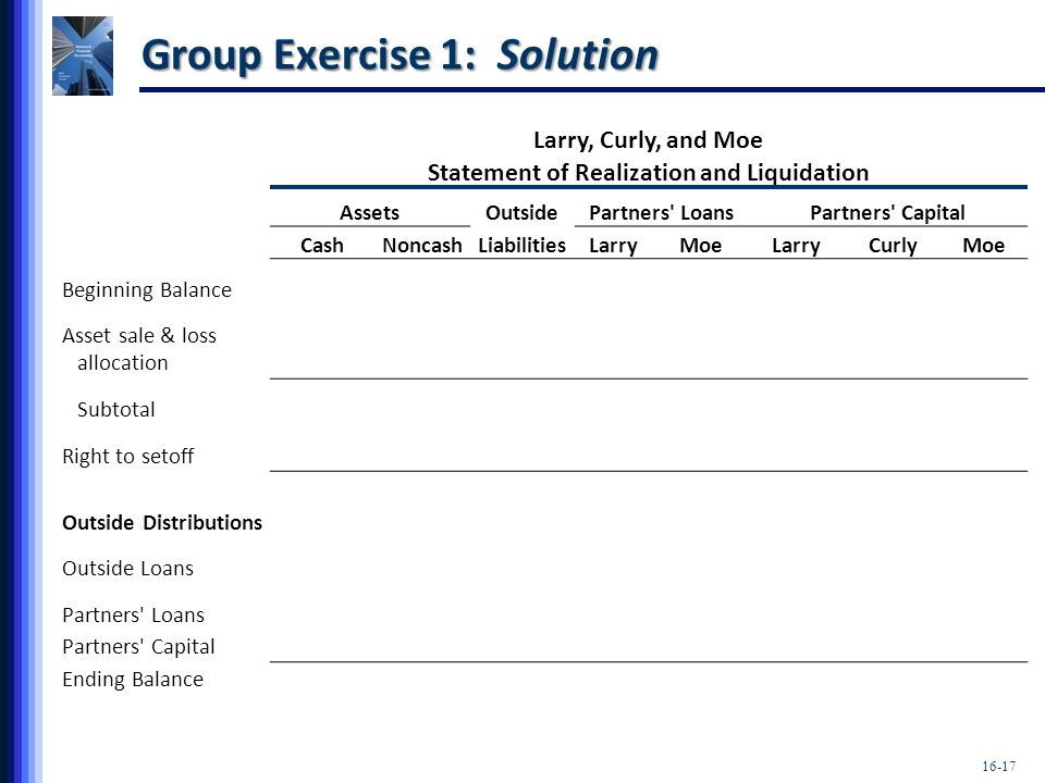 Group Exercise 1: Solution