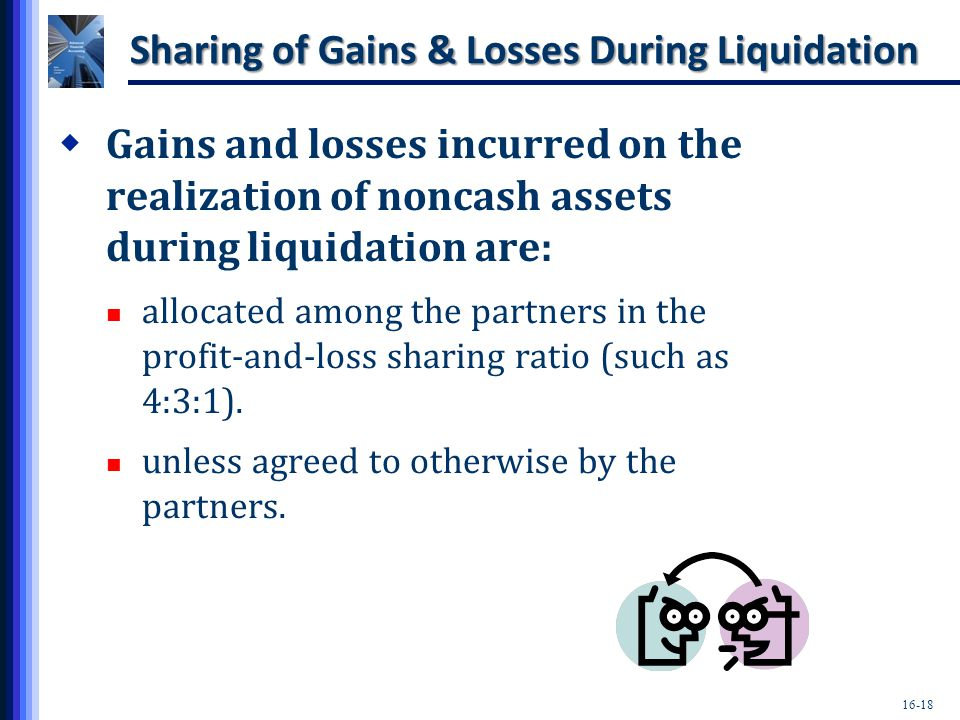 Sharing of Gains & Losses During Liquidation