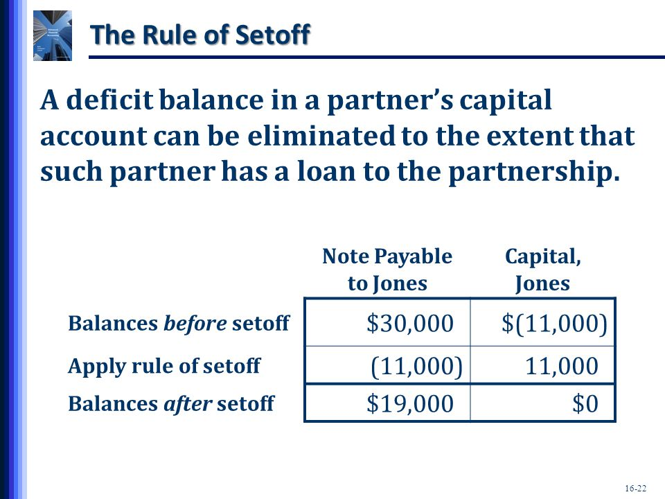 The Rule of Setoff A deficit balance in a partner's capital account can be eliminated to the extent that such partner has a loan to the partnership.