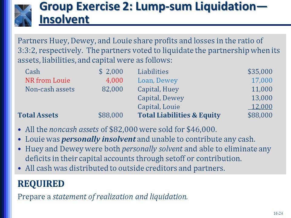 Group Exercise 2: Lump-sum Liquidation—Insolvent