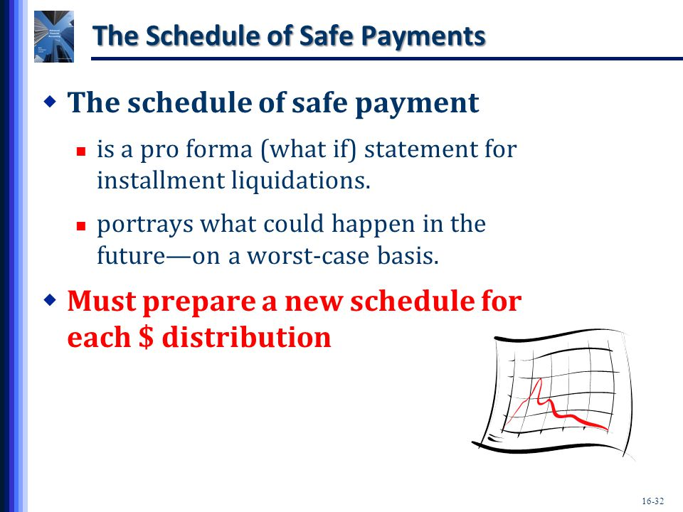 The Schedule of Safe Payments