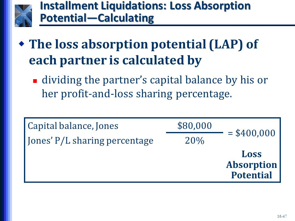 Installment Liquidations: Loss Absorption Potential—Calculating