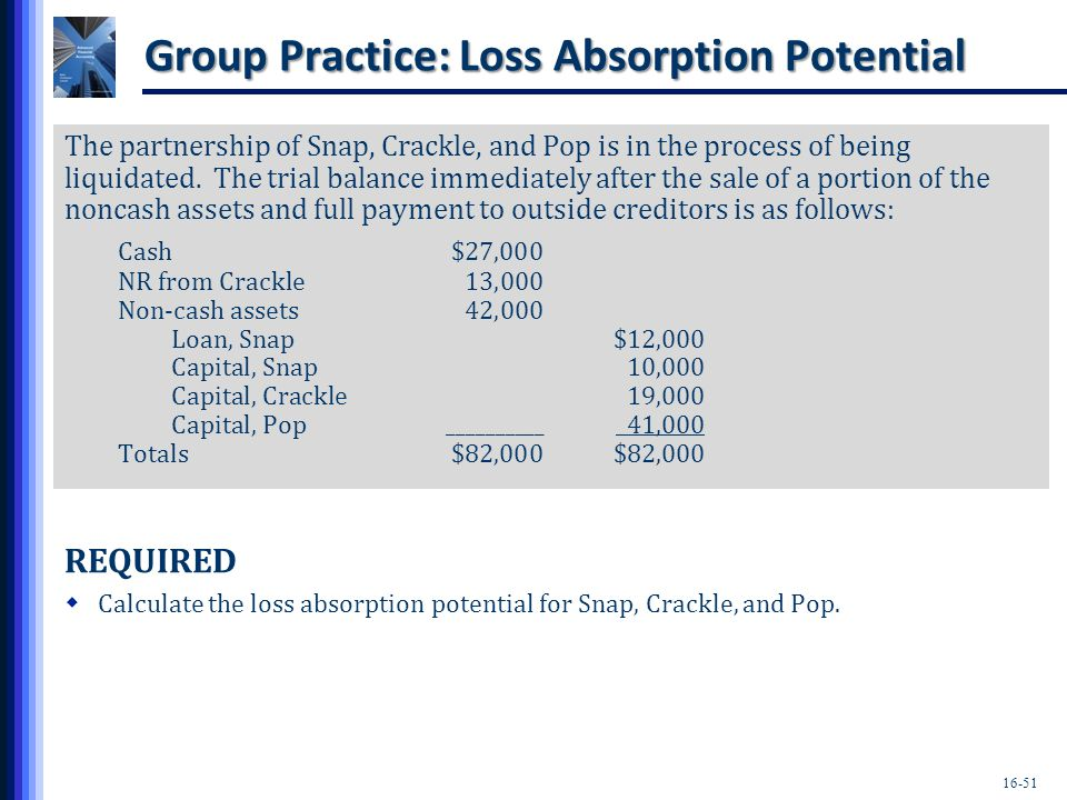 Group Practice: Loss Absorption Potential