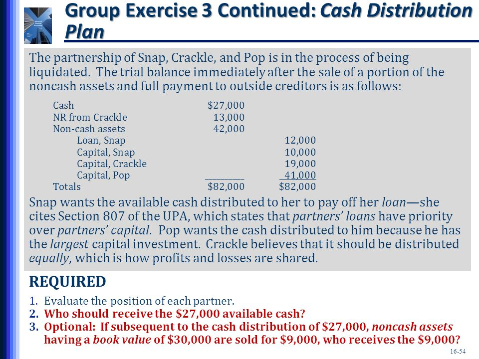 Group Exercise 3 Continued: Cash Distribution Plan