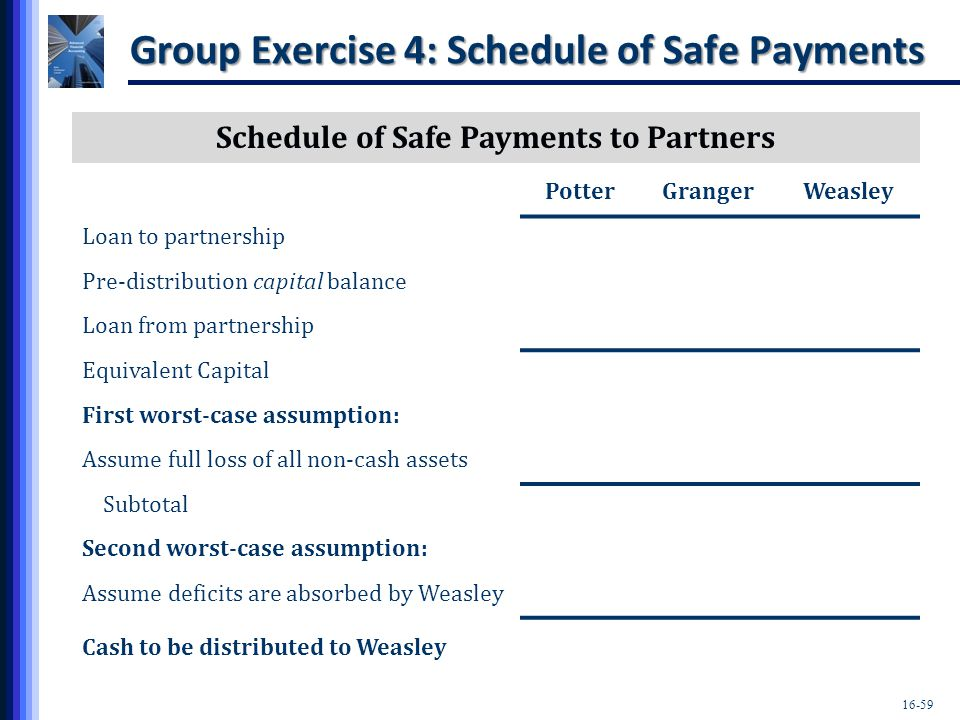 Group Exercise 4: Schedule of Safe Payments