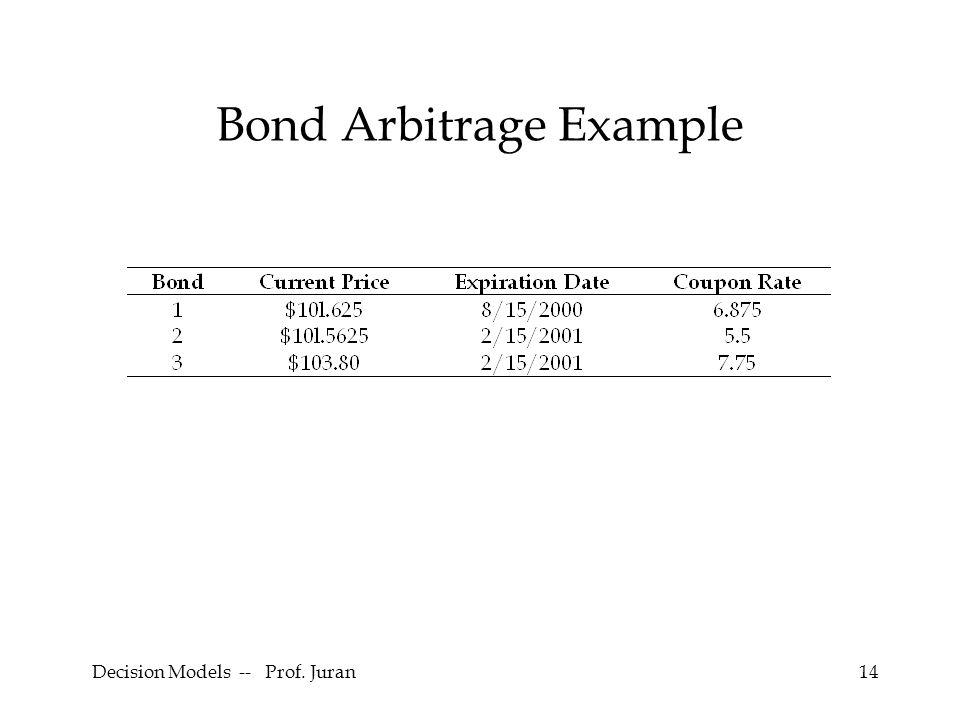 Bond Arbitrage Example