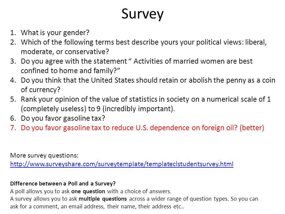 Survey What is your gender