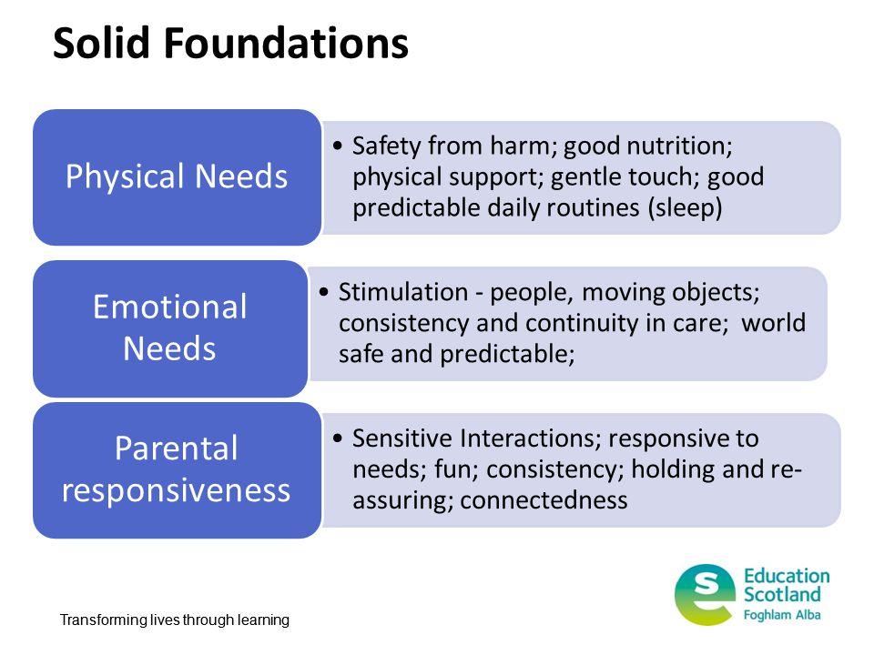 Parental responsiveness