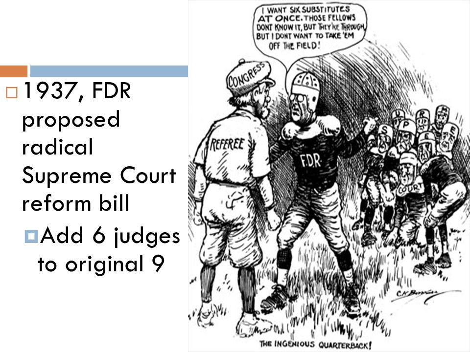 1937, FDR proposed radical Supreme Court reform bill