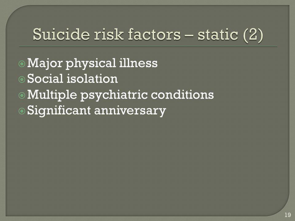 Suicide risk factors – static (2)