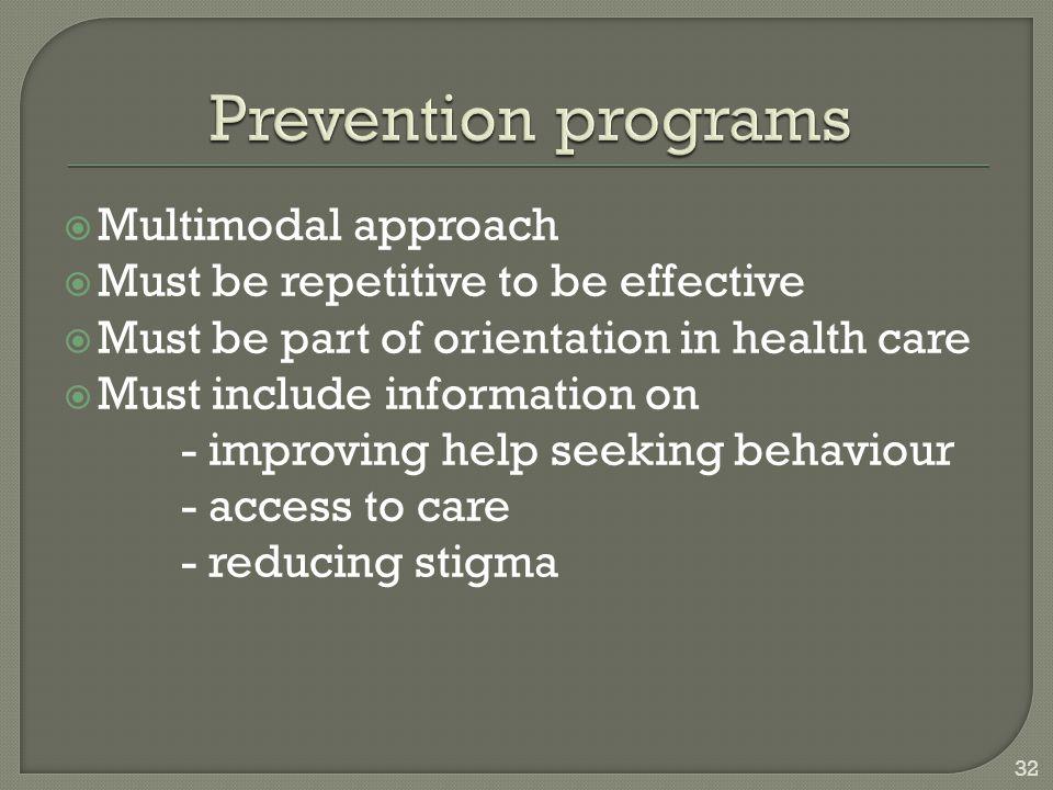 Prevention programs Multimodal approach