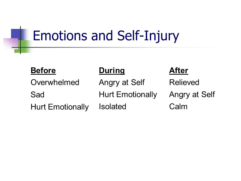Emotions and Self-Injury