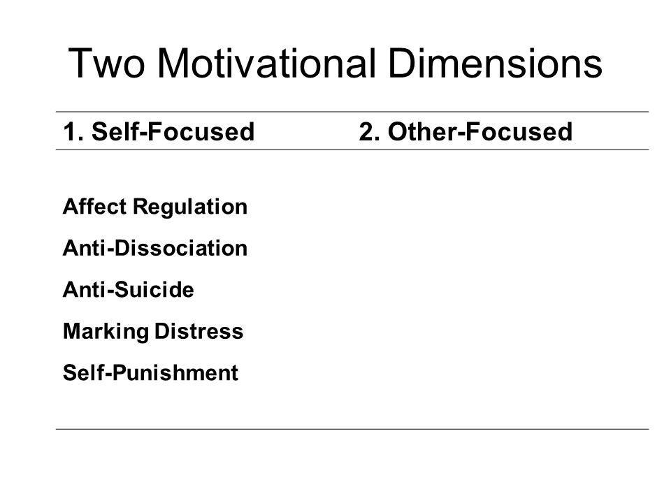 Two Motivational Dimensions