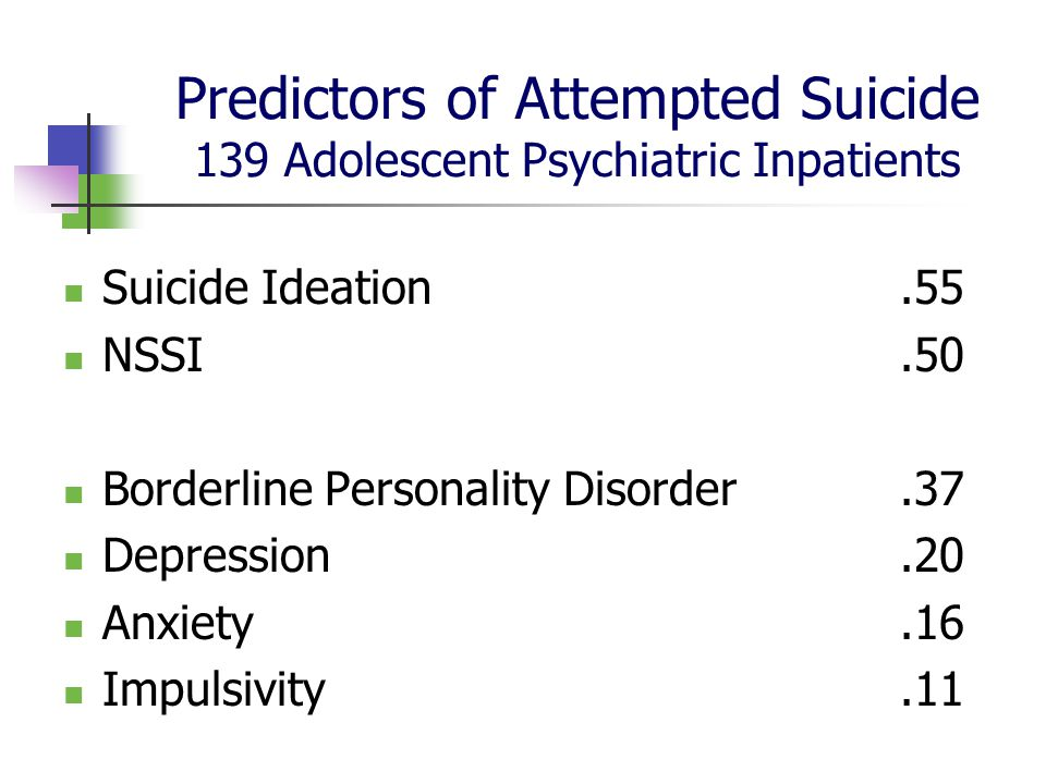 Predictors of Attempted Suicide 139 Adolescent Psychiatric Inpatients