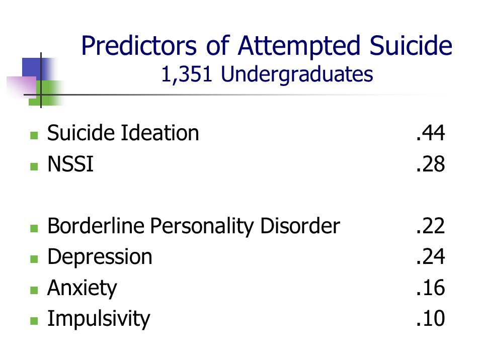 Predictors of Attempted Suicide 1,351 Undergraduates