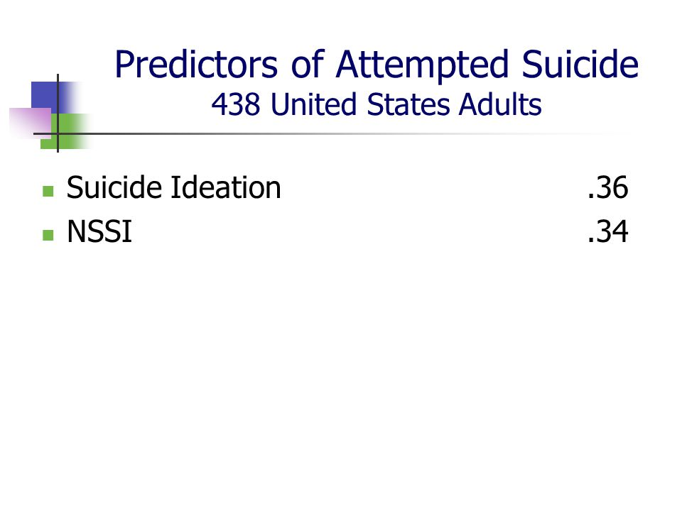 Predictors of Attempted Suicide 438 United States Adults