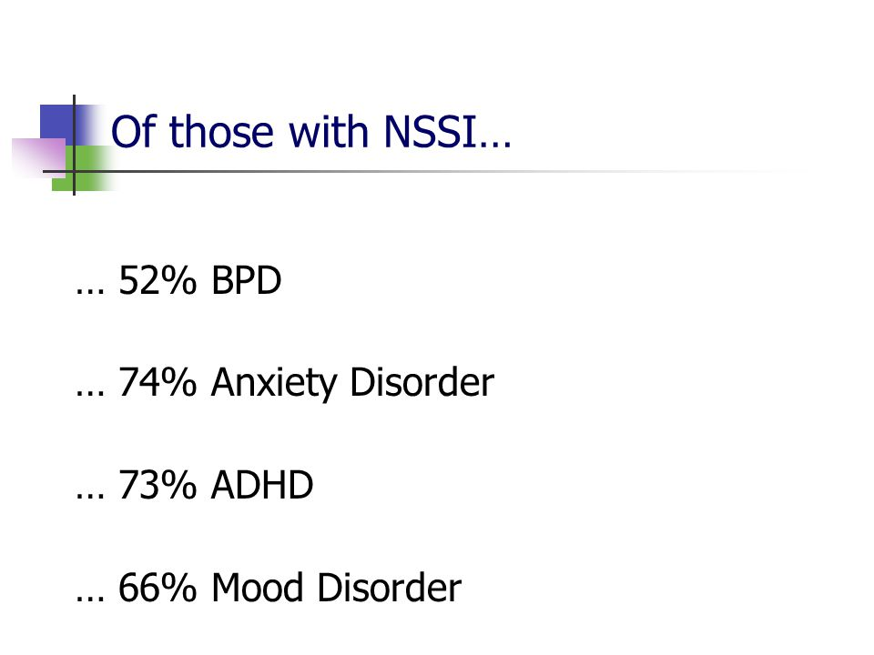 Of those with NSSI… … 52% BPD … 74% Anxiety Disorder … 73% ADHD
