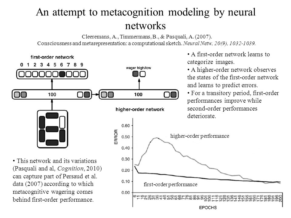 An attempt to metacognition modeling by neural networks