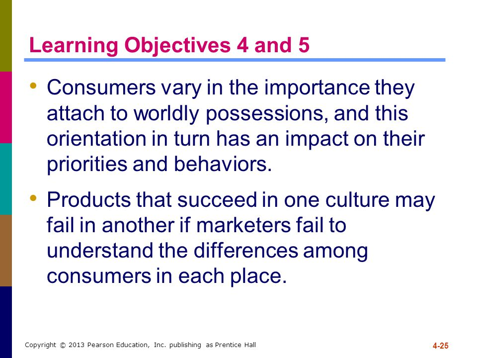 Learning Objectives 4 and 5